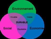 Lancement d'un projet de développement durable