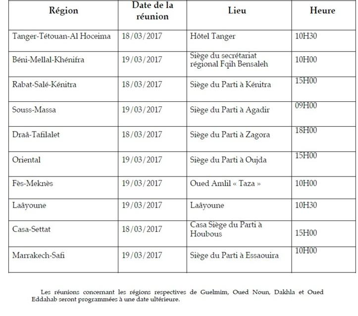 Xème Congrès de l'USFP : Réunions régionales