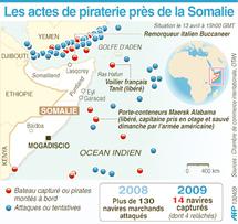 Deux navires marchands ont été détournés et deux autres abordés : Les pirates somaliens multiplient les attaques