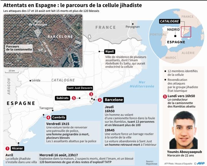 Les quatre terroristes ayant survécu à l'attentat de Catalogne déférés devant la justice espagnole