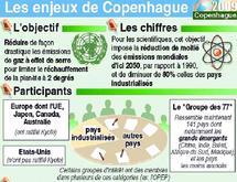 Ouverture aujourd'hui du Sommet de Copenhague : Réchauffement climatique : l'état des lieux au Maroc