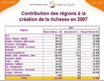 Le HCP présente les principaux indicateurs régionaux : 5 régions sur 16 concentrent 60,6 % de la richesse nationale