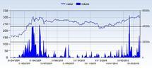 Le holding minier du Groupe ONA tire son épingle du jeu : Managem réussit son retour à bonne fortune