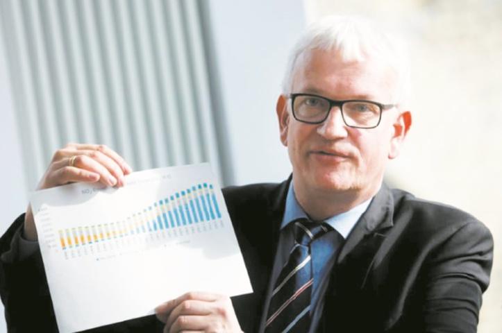 Jürgen Resch, le croisé anti-diesel qui fait trembler l'Allemagne
