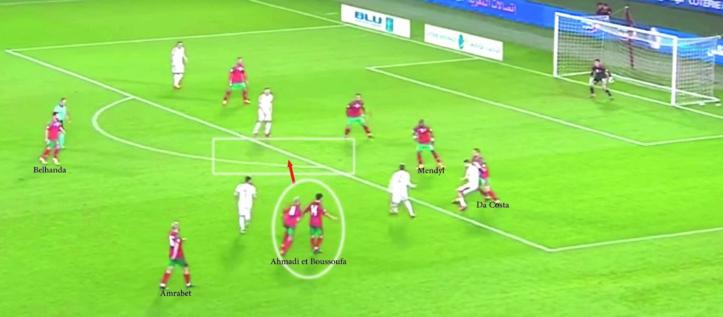 Prisme tactique : Les côtés de l'équipe nationale, son point de déséquilibre central