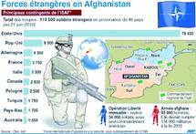 Afghanistan : La CIA pessimiste au sujet de la victoire