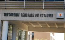 Les budgets des collectivités territoriales affichent un excédent d'environ 4 MMDH à fin avril