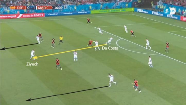 Lors d'une récupération basse, Da Costa trouve Ziyech grâce à une passe verticale et rapide, éliminant 8 joueurs espagnols. Au même moment, deux Marocains attaquent la profondeur.