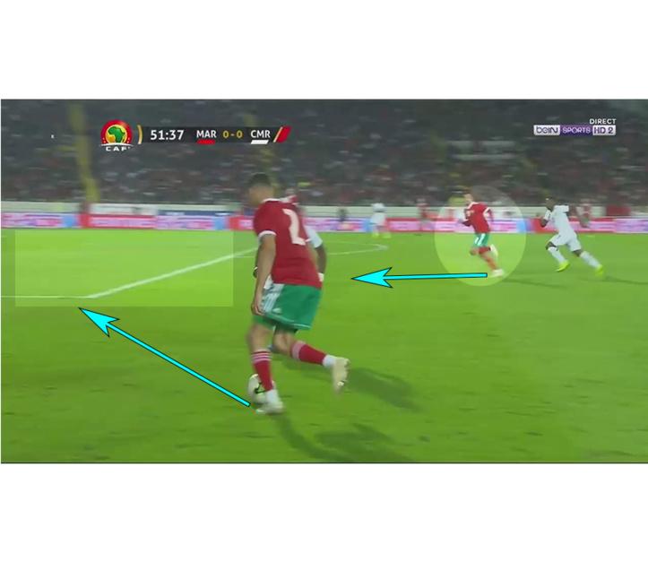 Hakimi a eu plus de possibilités après la rentrée de Boufal, comme sur l'action qui amène le penalty.