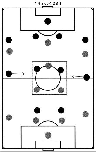 Prisme tactique : Une opposition de styles et de systèmes
