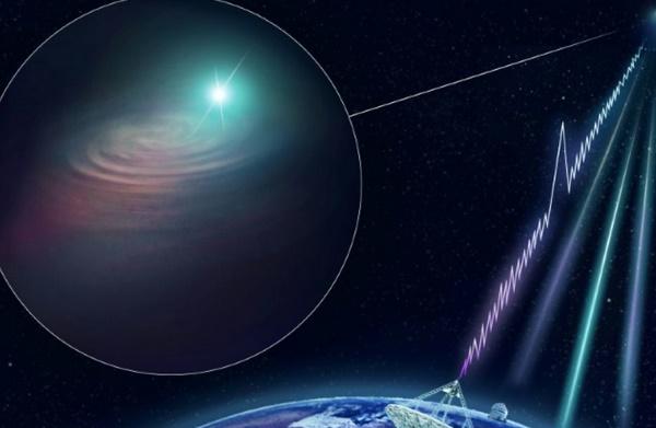 Découverte de l'origine très lointaine d'un sursaut radio rapide