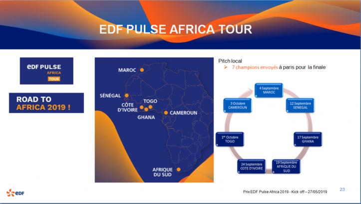 Trois projets primés lors du challenge EDF Pulse Africa Tour Maroc