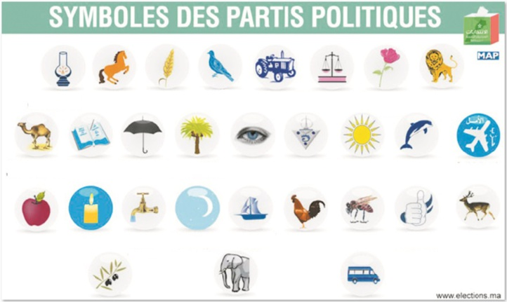 Nouveau modèle de développement et réforme de l'Etat au Maroc : Et si on parlait des partis politiques ?