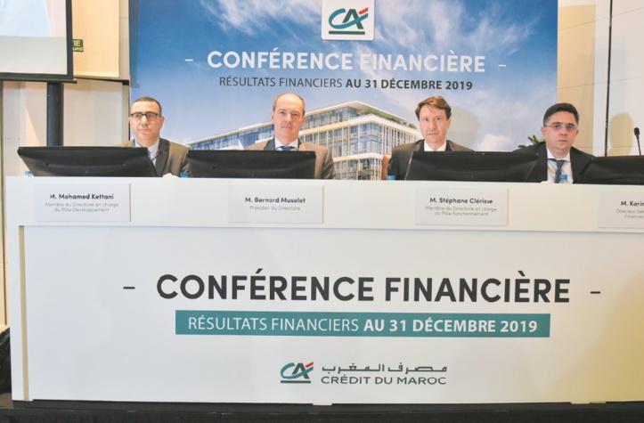 Des performances commerciales et financières favorables pour Crédit du Maroc