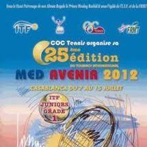 Med Avenir 2012: Les têtes de série s'en tirent à bon compte