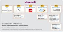 Les rumeurs de cession ne font qu'enfler IAM pourrait quitter le giron de Vivendi