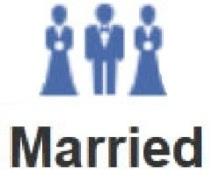 Insolite : Seconde épouse