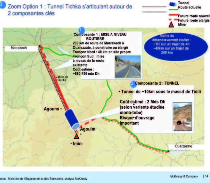 Meeting à Ouarzazate : Pour un tunnel à Tichka