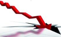 Baisse de près de moitié du soutien des prix des produits alimentaires : Triplement du déficit budgétaire