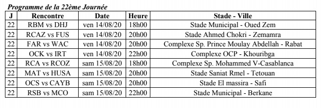 Programme de la reprise du Championnat  Botola Pro D1 2019-2020
