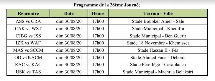 Botola Pro 2 Saison Sportive 2019/2020