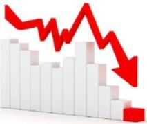 Plus de 70 milliards de DH manquaient à l'appel au troisième trimestre : Creusement du déficit des trésoreries bancaires