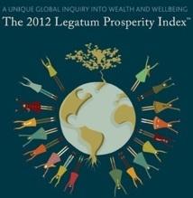 Indice de prospérité et de bien-être : Le Maroc classé derrière le Botswana