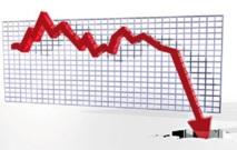 Déficit budgétaire : Les finances publiques malmenées