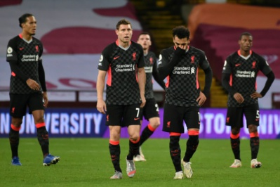 Premier League : Opération portes ouvertes pour Manchester United et Liverpool