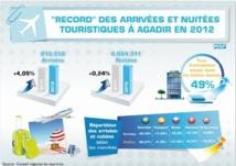 Le ministre du Tourisme  optimiste pour 2014