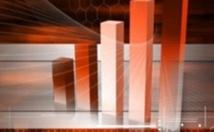 Hausse de la dette intérieure à 44,7% du PIB