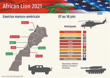 """Lancement d'""""African Lion 2021"""""""