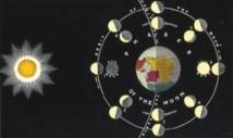 Le plus vieux calendrier lunaire du monde retrouvé en Ecosse