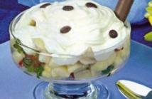 Recette :Salade de fruits à la crème