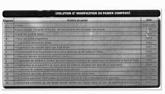 Etat des lieux d'un essoufflement des raccommodages de la Caisse de compensation
