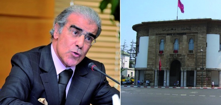 Bank Al-Maghrib : R.A.S