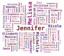 Procédures des changements de prénom et de nom en France