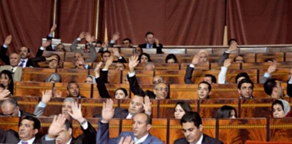 Le gouvernement abuse de l'article 77