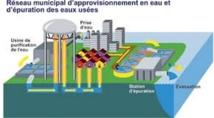 L'ensemble des villes marocaines  seront dotées de stations d'épuration  des eaux usées à l'horizon 2030