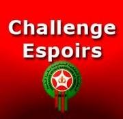 De belles prises pour les pensionnaires  de D2 en ¼ de finale du Challenge Espoirs