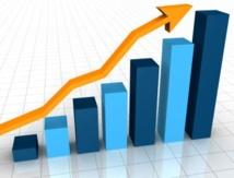 La croissance économique se joue au niveau de  l'innovation et de la R&D