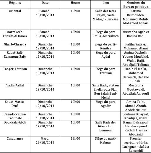 Programme des rencontres  régionales du Parti