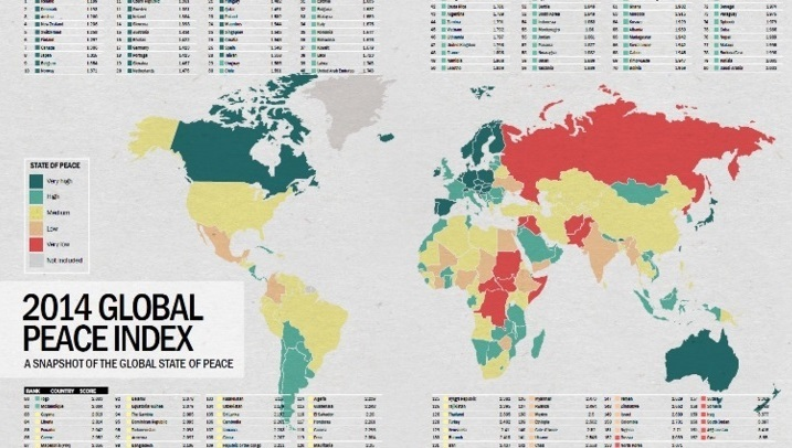 Le Maroc dégringole dans l'Indice mondial de la paix