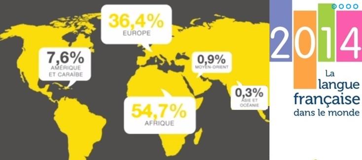 La Francophonie s'africanise