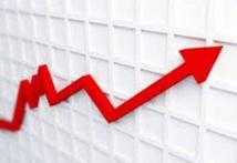 Reprise confirmée de l'économie marocaine