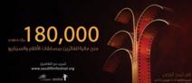 Lucarne : L'Arabie Saoudite fait son cinéma