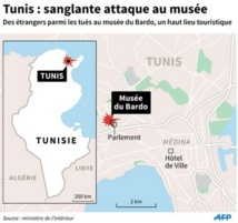 Huit morts dans une attaque terroriste à Tunis