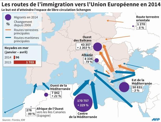 L'UE cherche à impliquer davantage le Maroc dans sa lutte contre la migration irrégulière