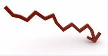 Baisse de l'indice des prix à la consommation