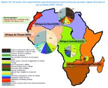 L'Afrique, un relai de croissance pour l'économie marocaine